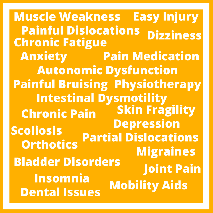 A deep yellow background with a white boarder. There are words/phrase spread around in a messy fashion in white writing. These words read: muscle weakness, easy injury, painful dislocations, dizziness, chronic fatigue, anxiety, pain medication, autonomic dysfunction, painful bruising, physiotherapy, intestinal dysmotility, chronic pain, skin fragility, scoliosis, depression, partial dislocations, orthotics, migraines, bladder disorders, joint pain, insomnia, mobility aids, dental issues.